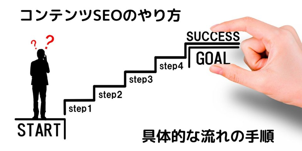 コンテンツSEOのやり方の具体的な流れの手順
